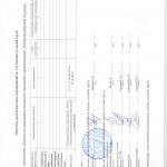 спец. оценка условий труда0014